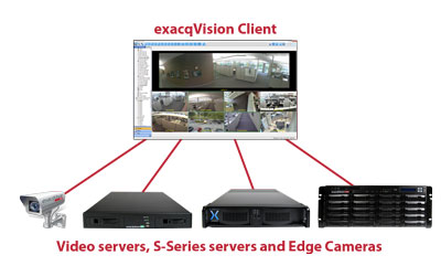Archive IP video and audio to exacqVIsion S-Series storage device